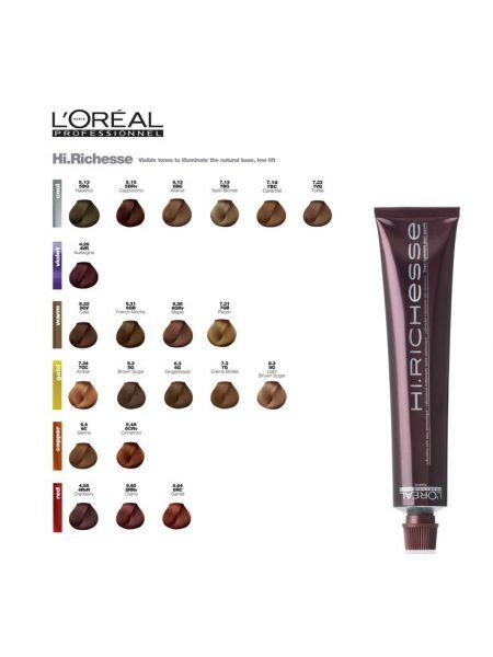 L'Oréal Richesse Haarkleuring 5.01 Met Kleurkaart