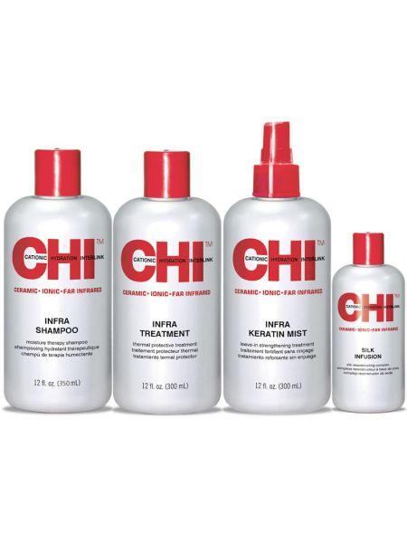 CHI Home Stylist Kit